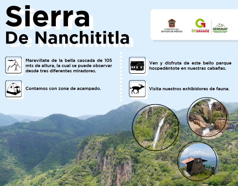 infografía sierra de nanichitla